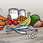 fruits, milk, banana, chicken, fish, eggs, apples, oranges, yogurt, lobster, crab